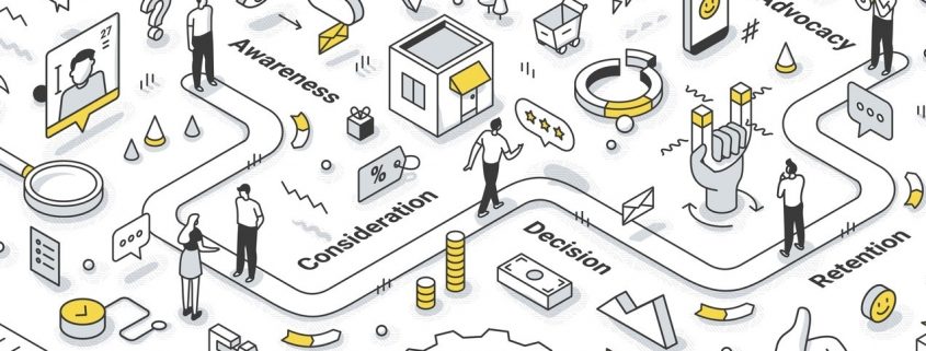 Why Map the Client Journey? on providentcpas.com
